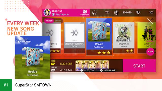 SuperStar SMTOWN app screenshot 1