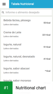 Nutritional chart app screenshot 1