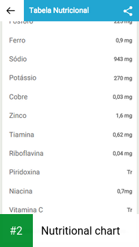 Nutritional chart apk screenshot 2