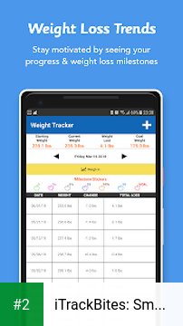 iTrackBites: Smart Weight Loss apk screenshot 2