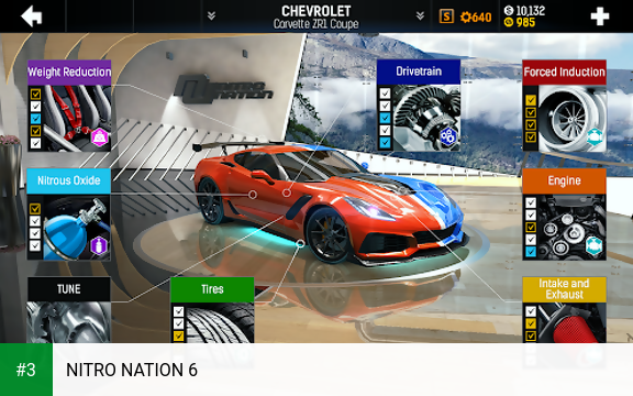NITRO NATION 6 app screenshot 3