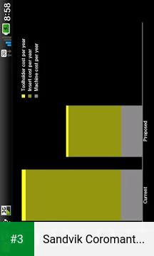 Sandvik Coromant Calculator app screenshot 3
