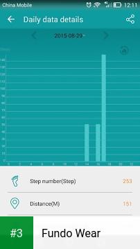 Fundo Wear app screenshot 3