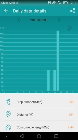 Fundo Wear APK latest version - free download for Android